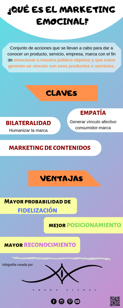 infografía sobre el marketing emocional realizada por adara visual