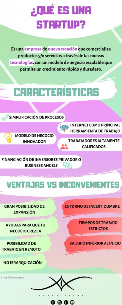 infografía startup por adara visual