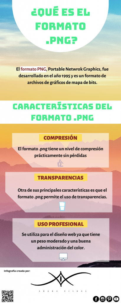 infografia formato png