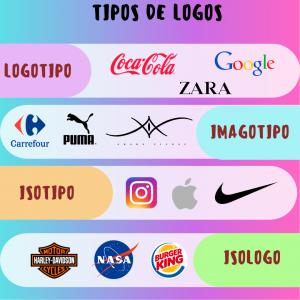 tipos de logos por adara visual