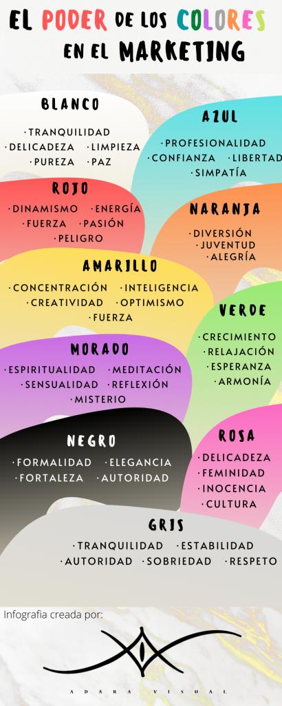 infografia el poder de los colores en el marketing
