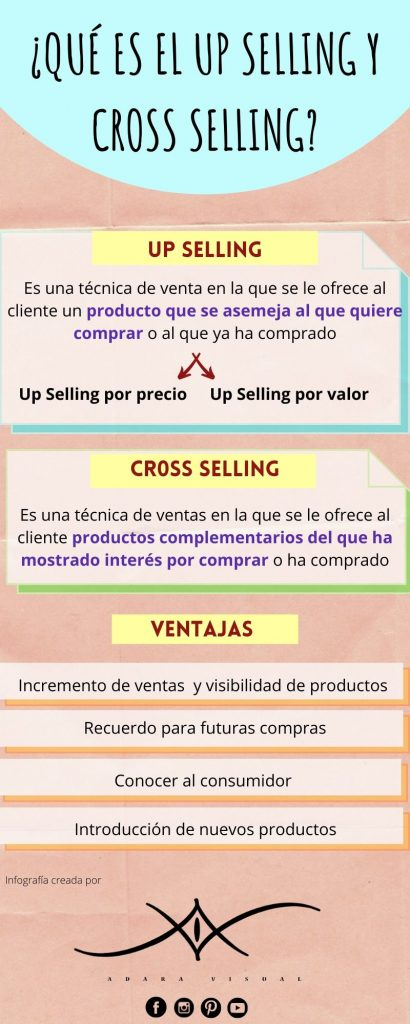 infografia up selling y cross selling