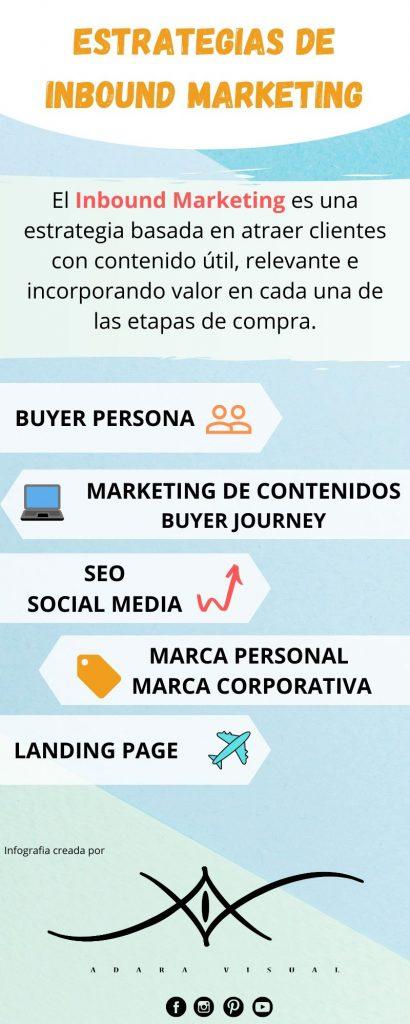 infografia estrategias de inbound marketing