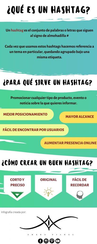 infografia sobre el hashtag por adara visual