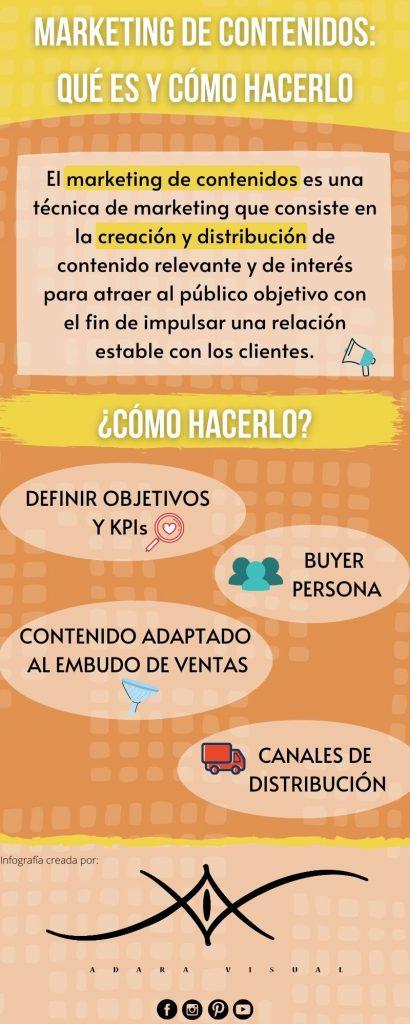 infografia marketing de contenidos