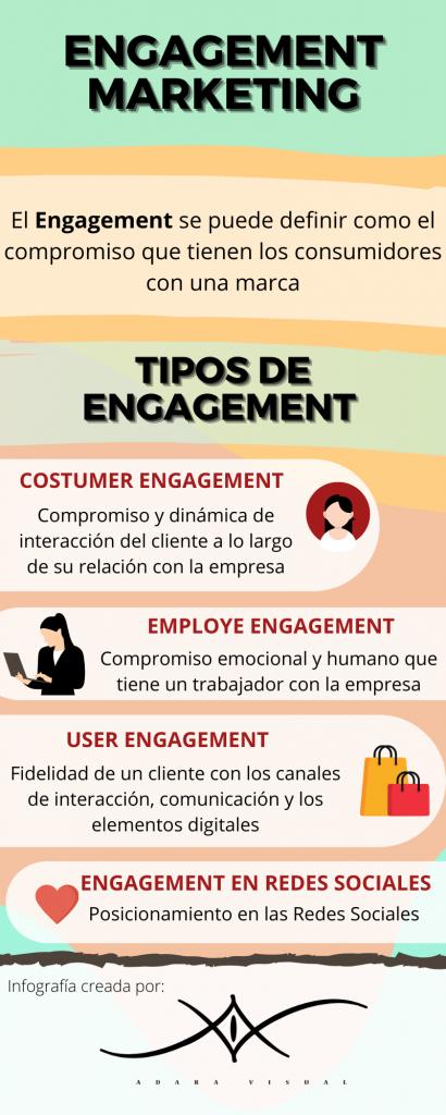 Infografia sobre el engagement